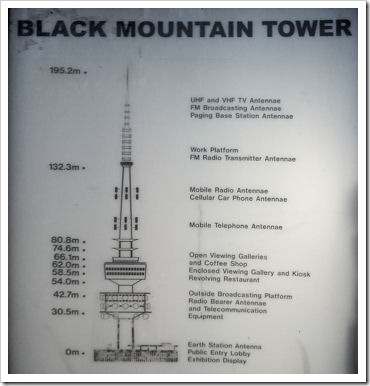 Black Mt Tower Info